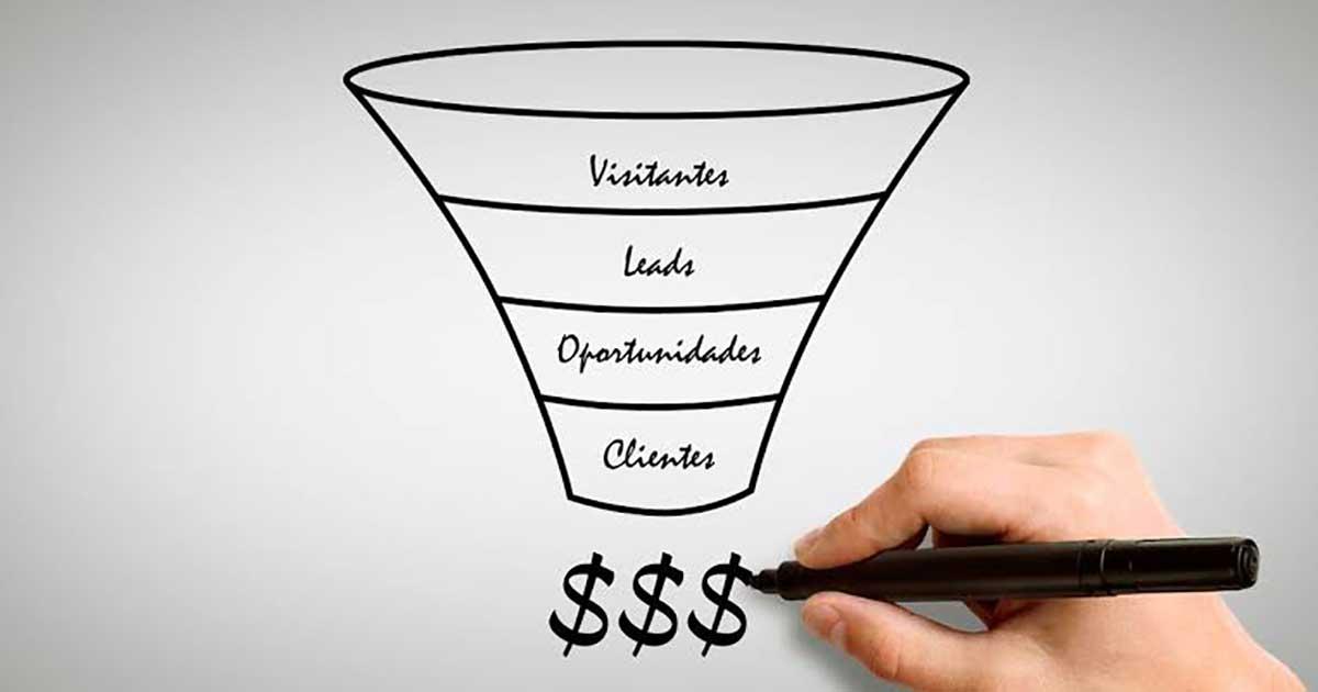 https://consultormarketing.digital/wp-content/uploads/2019/11/Como-mapear-o-conteúdo-para-diferentes-estágios-do-funil-de-vendas-de-marketing.jpg