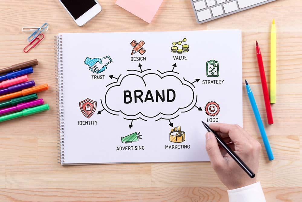 https://consultormarketing.digital/wp-content/uploads/2020/01/Saiba-tudo-sobre-Branding.jpg