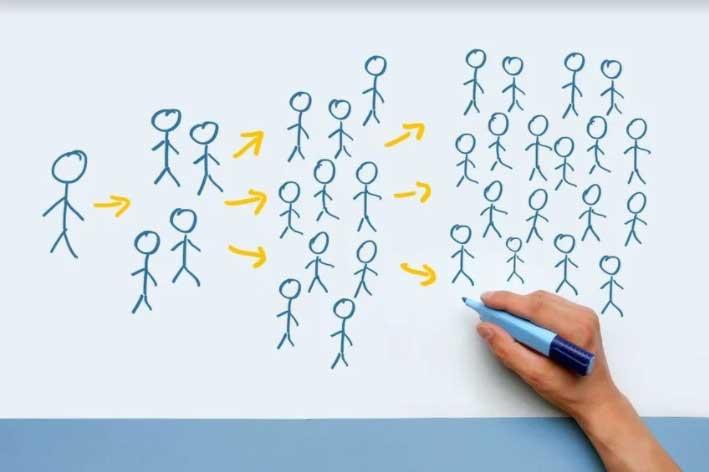https://consultormarketing.digital/wp-content/uploads/2020/08/11-dicas-para-viralizar-o-conteúdo-do-seu-negócio.jpg
